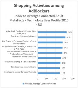 adblock chart shopping 2016-04-19_16-50-39